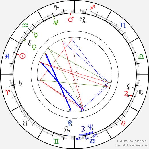 Lois Moran день рождения гороскоп, Lois Moran Натальная карта онлайн