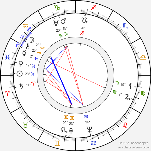 Louis Hayward birth chart, biography, wikipedia 2018, 2019