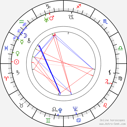 Louis Hayward astro natal birth chart, Louis Hayward horoscope, astrology