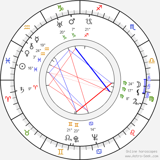 Phillip Terry birth chart, biography, wikipedia 2018, 2019