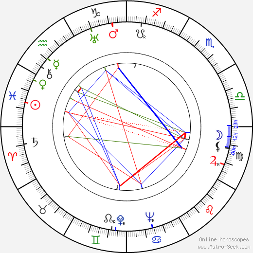 Phillip Terry astro natal birth chart, Phillip Terry horoscope, astrology