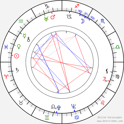 Sivar Arnér tema natale, oroscopo, Sivar Arnér oroscopi gratuiti, astrologia