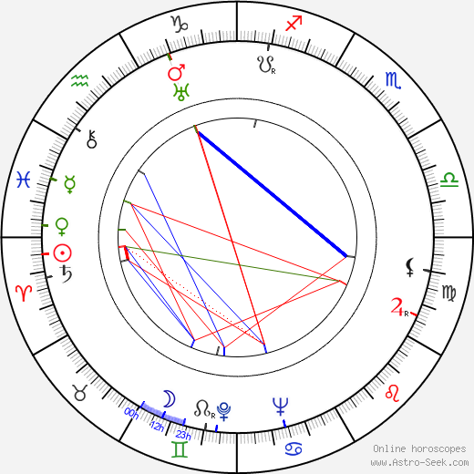 Stefan Topaldjikoff день рождения гороскоп, Stefan Topaldjikoff Натальная карта онлайн