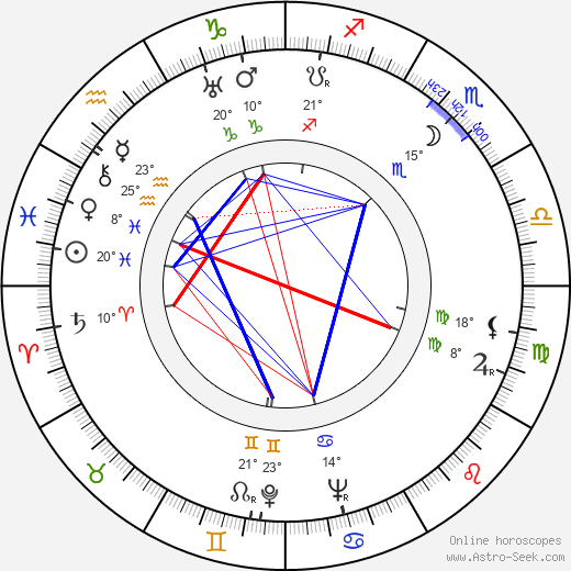 Stella Lamond birth chart, biography, wikipedia 2018, 2019