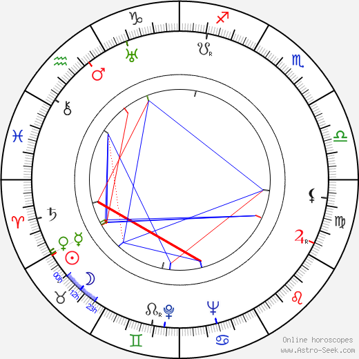 Erna Fentsch astro natal birth chart, Erna Fentsch horoscope, astrology