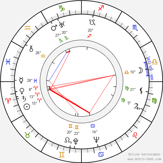 Giacomo Gentilomo birth chart, biography, wikipedia 2019, 2020