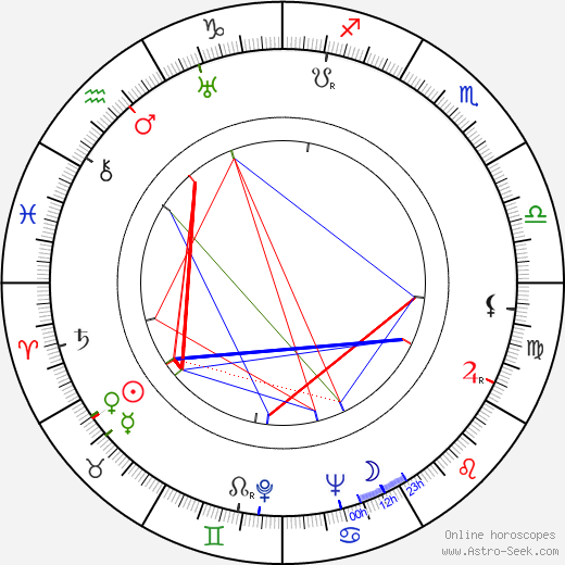 Marianne Hoppe astro natal birth chart, Marianne Hoppe horoscope, astrology