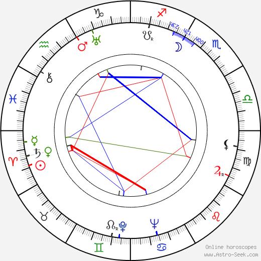 Michael Ward astro natal birth chart, Michael Ward horoscope, astrology