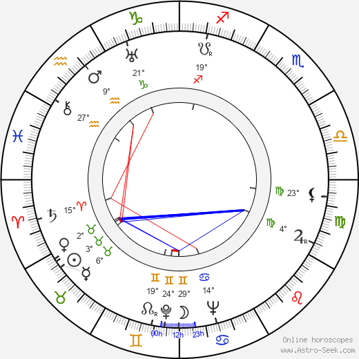 Werner Jacobs birth chart, biography, wikipedia 2020, 2021