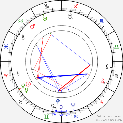 Werner Jacobs birth chart, Werner Jacobs astro natal horoscope, astrology