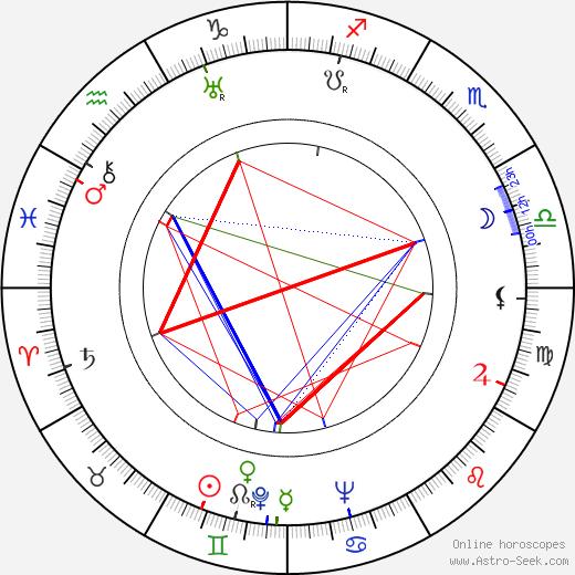 Benny Goodman tema natale, oroscopo, Benny Goodman oroscopi gratuiti, astrologia
