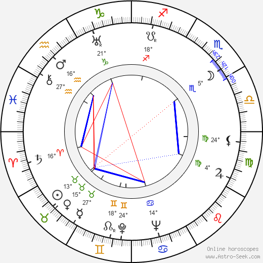 Edwin Max birth chart, biography, wikipedia 2020, 2021
