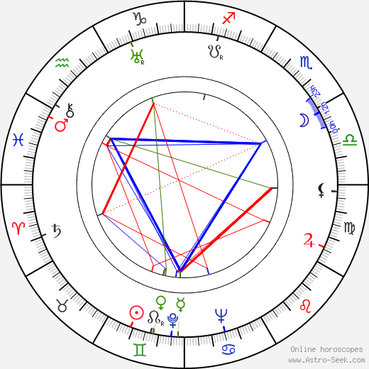 Jan Jacoby birth chart, Jan Jacoby astro natal horoscope, astrology