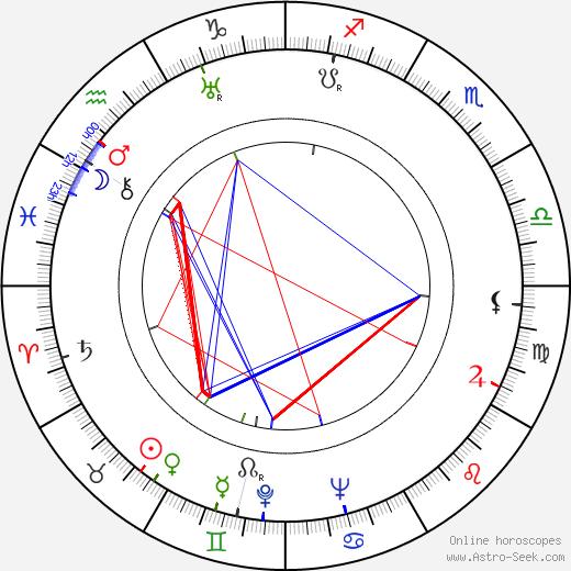 Ken Darby tema natale, oroscopo, Ken Darby oroscopi gratuiti, astrologia