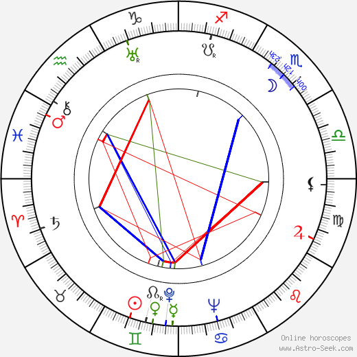 Albert Woodbury astro natal birth chart, Albert Woodbury horoscope, astrology