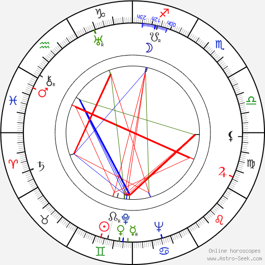 Hans Burger astro natal birth chart, Hans Burger horoscope, astrology