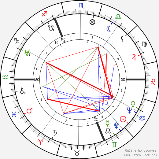 Jean Bertholle tema natale, oroscopo, Jean Bertholle oroscopi gratuiti, astrologia