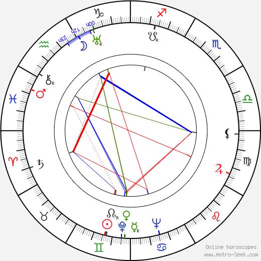 Roberto Gavaldón astro natal birth chart, Roberto Gavaldón horoscope, astrology