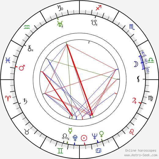 Tiny Brauer birth chart, Tiny Brauer astro natal horoscope, astrology