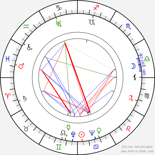 Wolfgang Reitherman tema natale, oroscopo, Wolfgang Reitherman oroscopi gratuiti, astrologia