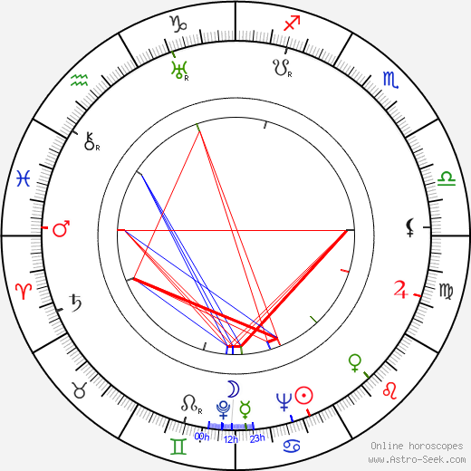 Georgette Anys birth chart, Georgette Anys astro natal horoscope, astrology