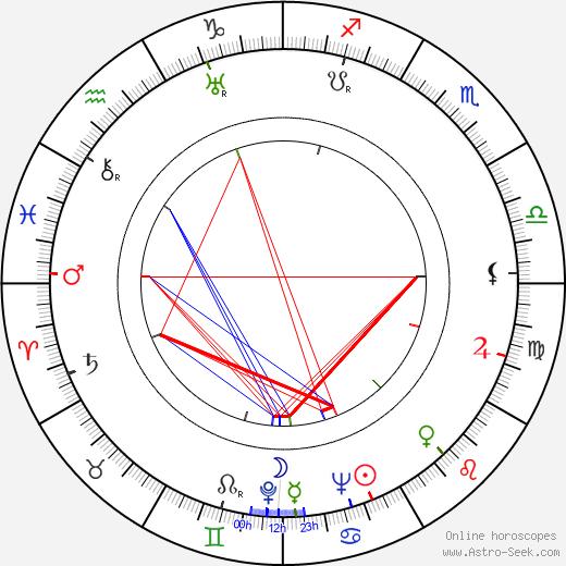 Georgette Anys день рождения гороскоп, Georgette Anys Натальная карта онлайн