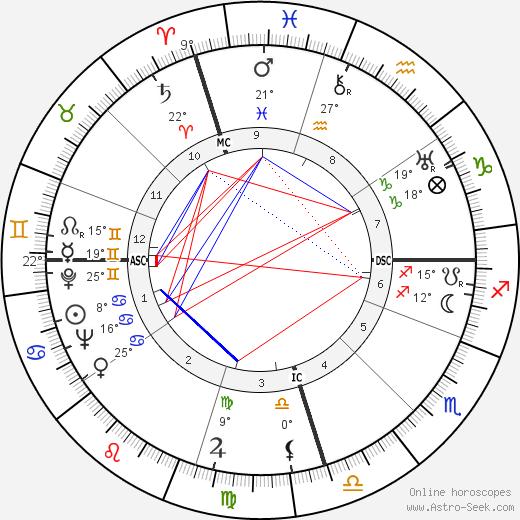 Juan Carlos Onetti tema natale, biography, Biografia da Wikipedia 2020, 2021