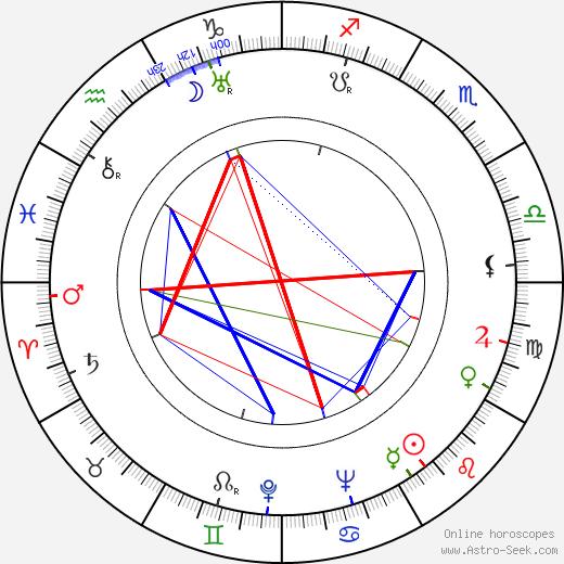 Paul 'Mousie' Garner astro natal birth chart, Paul 'Mousie' Garner horoscope, astrology
