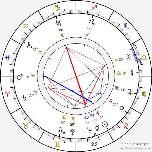 Sydney Bromley birth chart, biography, wikipedia 2020, 2021