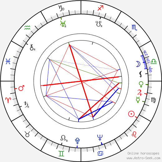 Андре Морелл André Morell день рождения гороскоп, André Morell Натальная карта онлайн