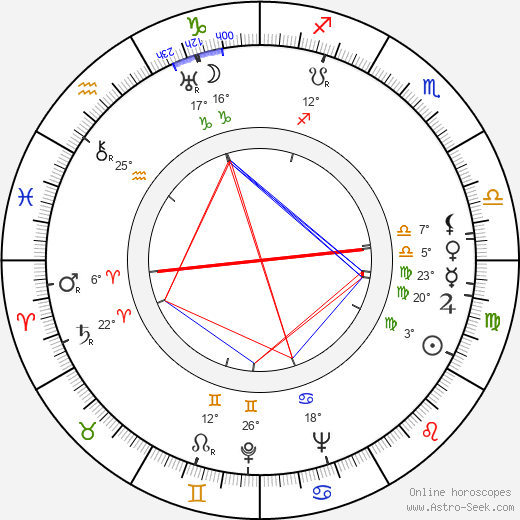 Hank Greenspun birth chart, biography, wikipedia 2020, 2021
