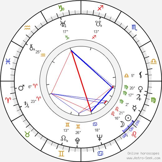 Jean Martinelli birth chart, biography, wikipedia 2019, 2020