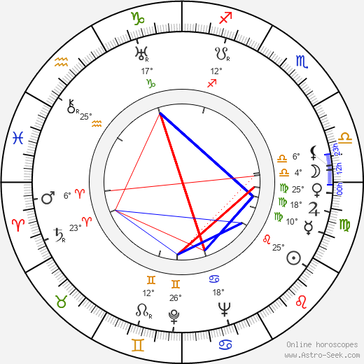 Joan Peers birth chart, biography, wikipedia 2019, 2020