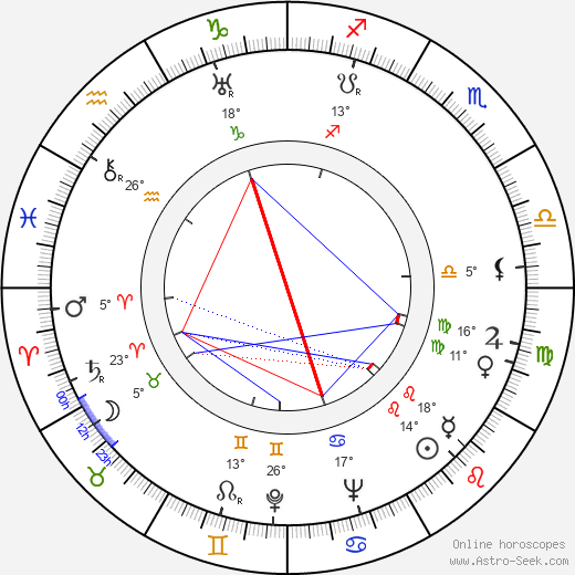 Joseph M. Newman birth chart, biography, wikipedia 2018, 2019
