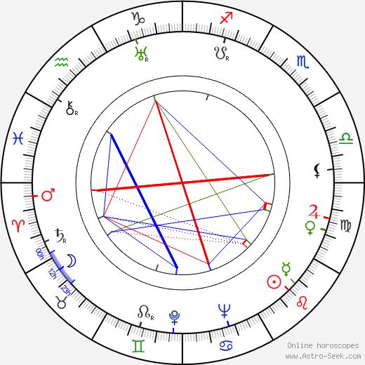 Joseph M. Newman birth chart, Joseph M. Newman astro natal horoscope, astrology