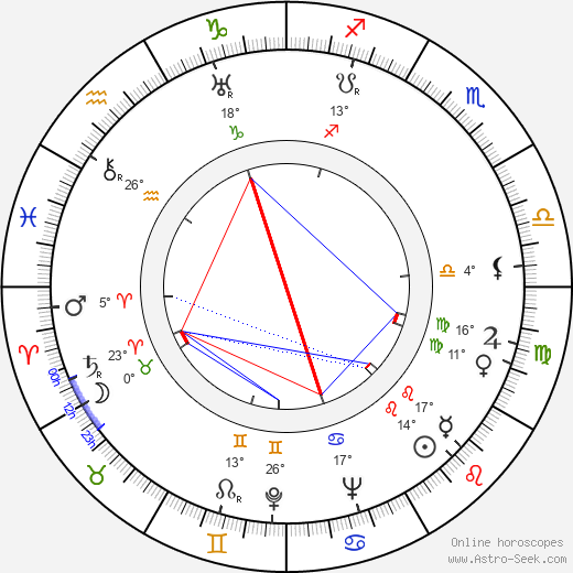 Jyrki Mikkonen birth chart, biography, wikipedia 2019, 2020