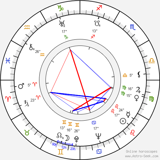 Leo Fender birth chart, biography, wikipedia 2017, 2018