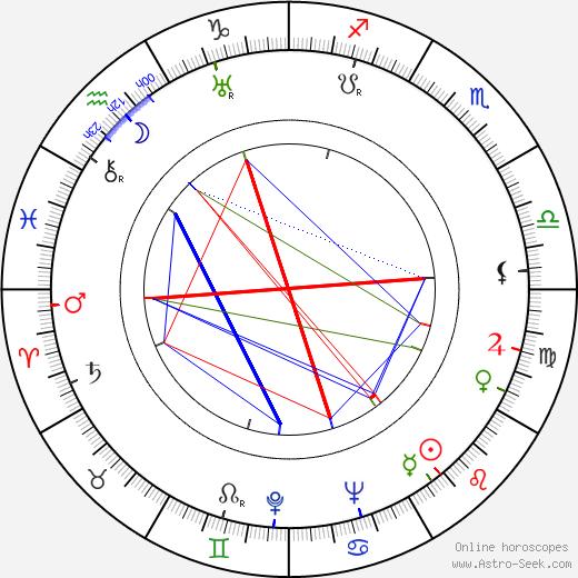Yinyan Wu astro natal birth chart, Yinyan Wu horoscope, astrology