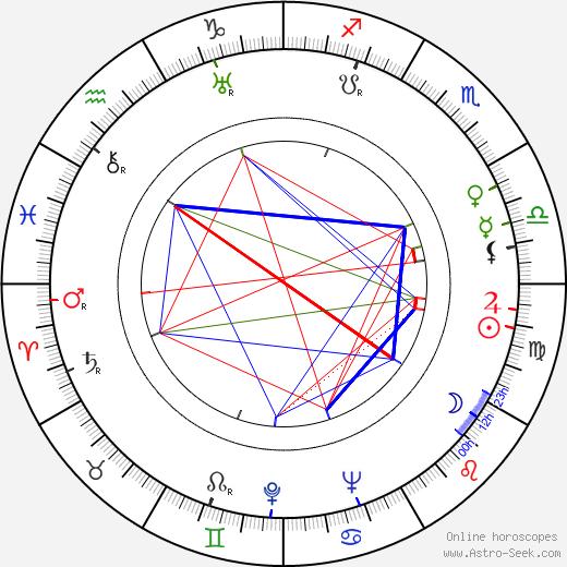 Chili Bouchier birth chart, Chili Bouchier astro natal horoscope, astrology