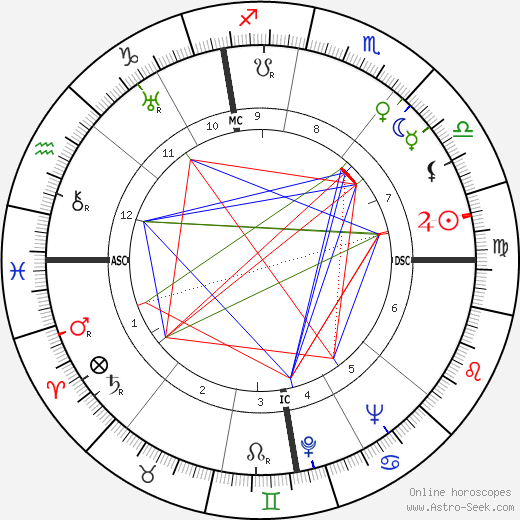 Ivan Devries astro natal birth chart, Ivan Devries horoscope, astrology
