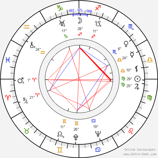 James V. Kern birth chart, biography, wikipedia 2018, 2019
