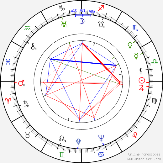 James V. Kern astro natal birth chart, James V. Kern horoscope, astrology