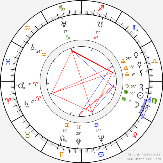 Leith Stevens birth chart, biography, wikipedia 2019, 2020