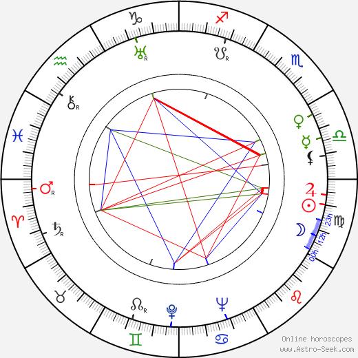 Marius Raichi tema natale, oroscopo, Marius Raichi oroscopi gratuiti, astrologia