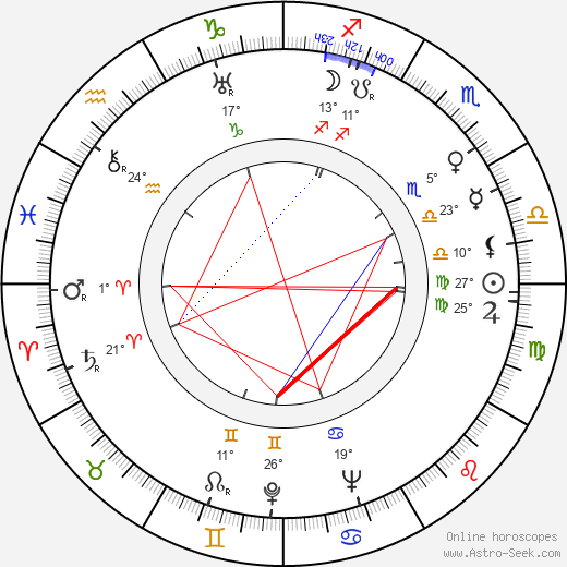 Michael Creswell birth chart, biography, wikipedia 2019, 2020
