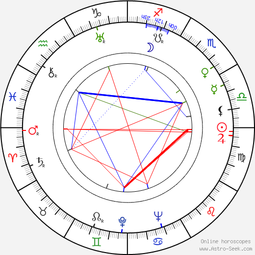 Michael Creswell astro natal birth chart, Michael Creswell horoscope, astrology