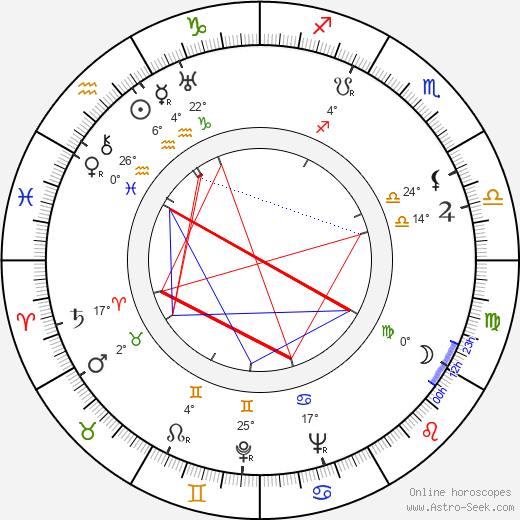 Felix Candela birth chart, biography, wikipedia 2018, 2019