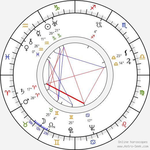 Joy Adamson birth chart, biography, wikipedia 2020, 2021