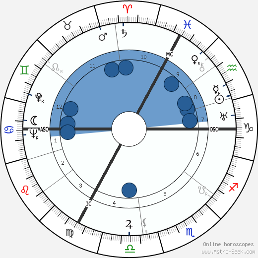 Marguerite Carbonell wikipedia, horoscope, astrology, instagram