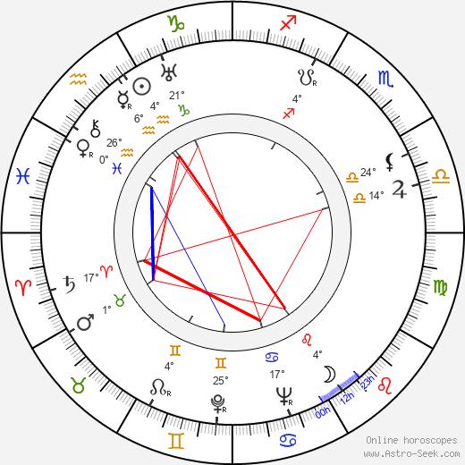 Stefan Themerson birth chart, biography, wikipedia 2019, 2020